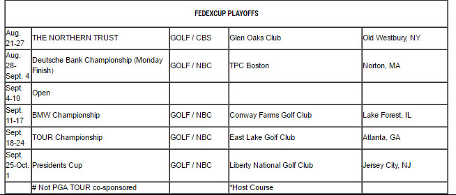 pgatour-2017-schedule-thru-playoffs